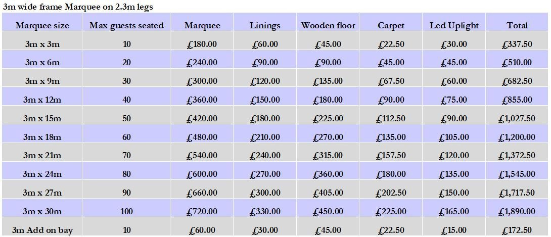 3m marquee hire prices