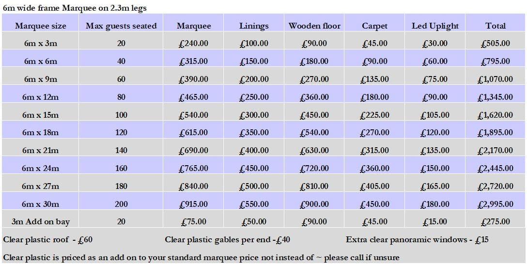 6m marquee hire prices