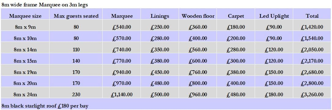 8m marquee hire prices