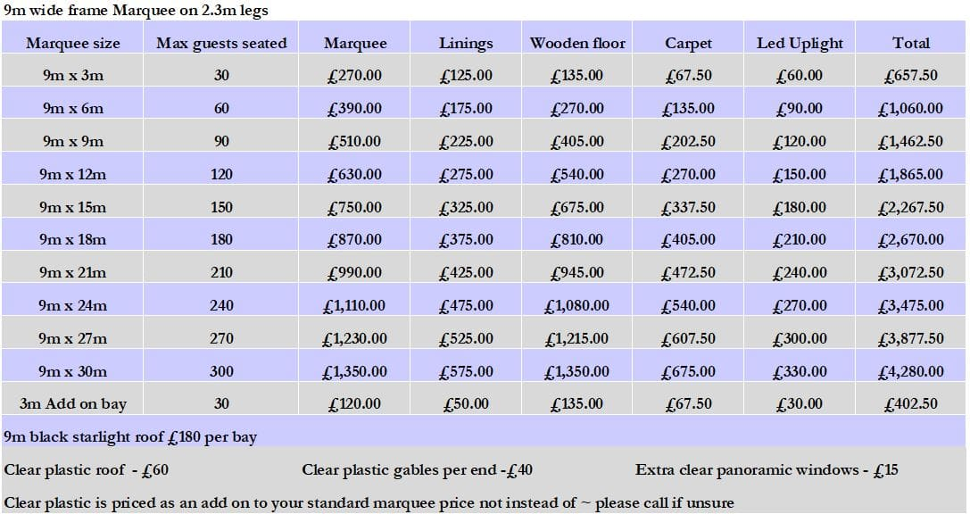9m marquee hire prices