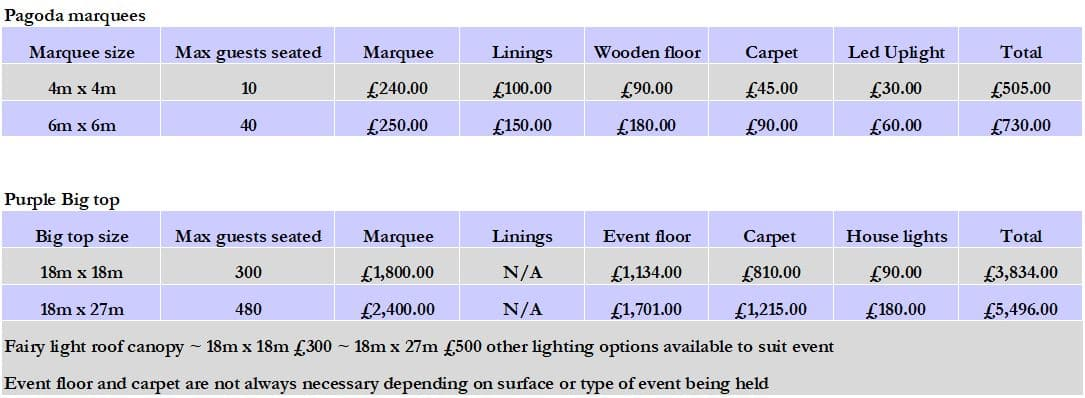 Marquee hire prices Pagoda & big top